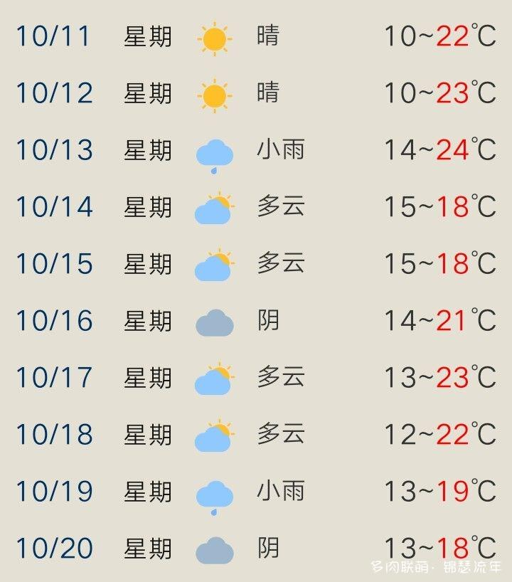 江西入秋一个月的多肉的变化