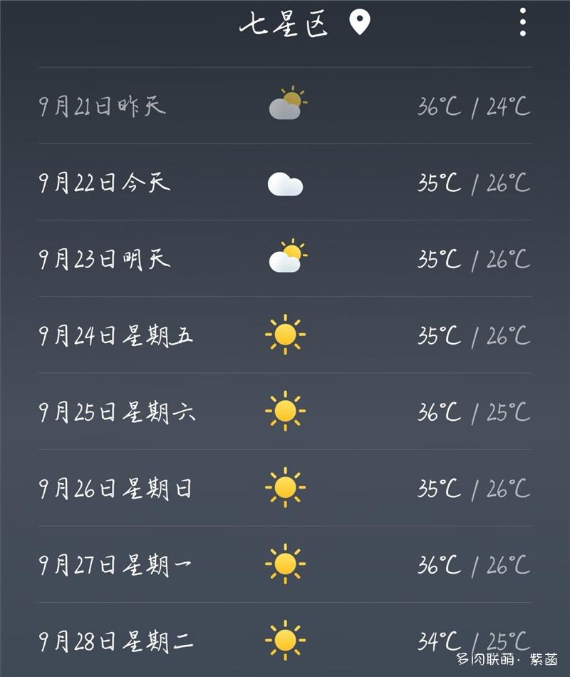 9月底的桂林气温