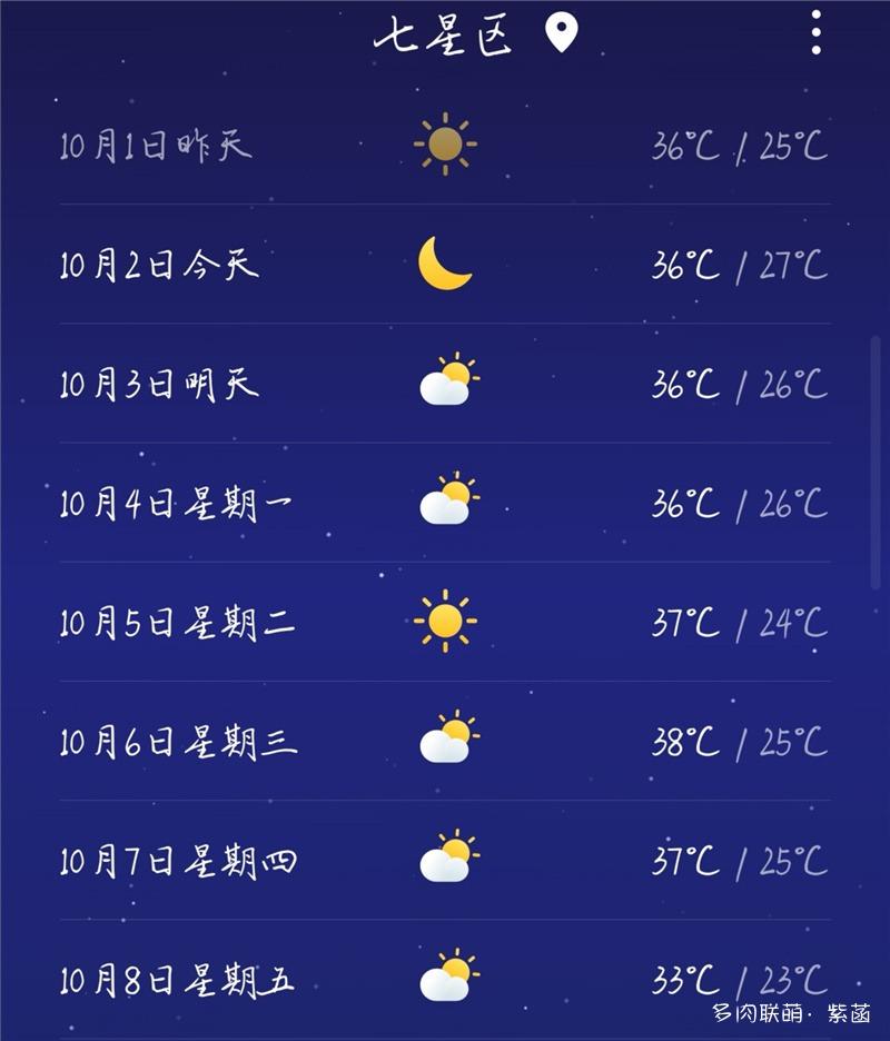 10月初的桂林气温